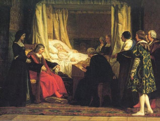 Muerte de Isabel I de Castilla