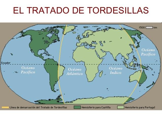 Tratado de Tordesillas entre España y Portugal