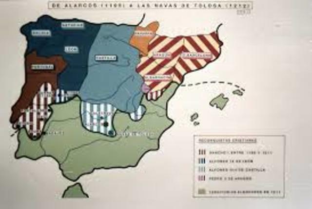 The battle of Las Navas de Tolosa