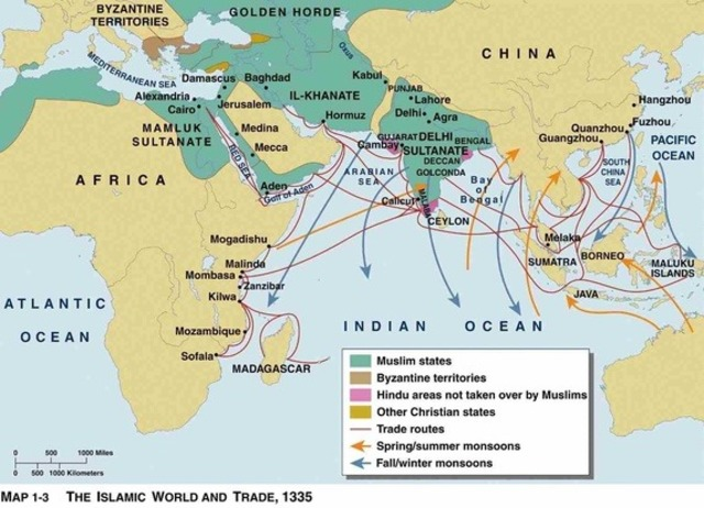 Trading in Islamic states