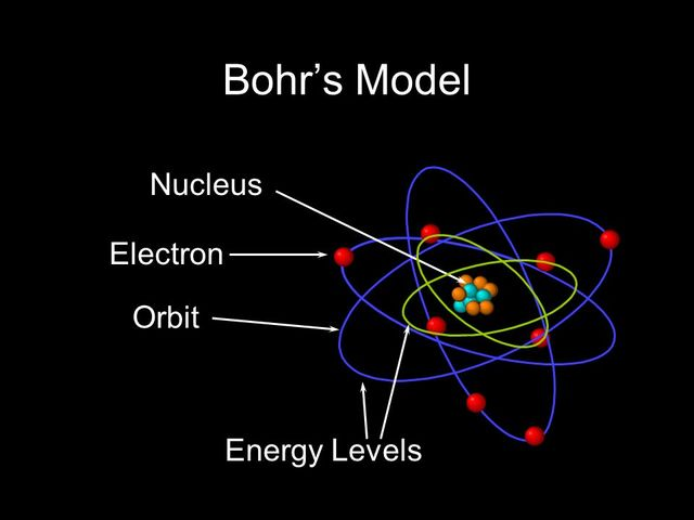1913-  Neils Bohr develops the Bohr model of atom structure