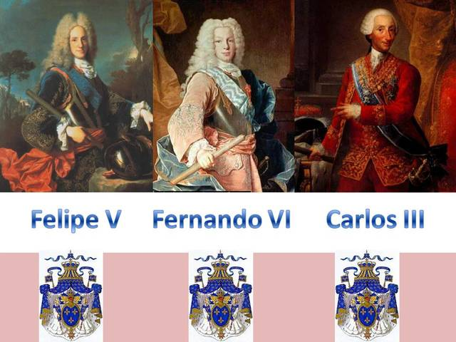 Dinastia de los Borbones