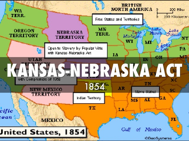 Kansas-Nebraska Act 1854