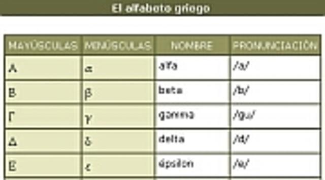 En la Grecia antigua adoptan el alfabeto de los fenicios e introducen las vocales.