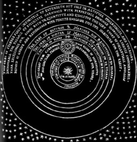 Copernicus Hypothesis