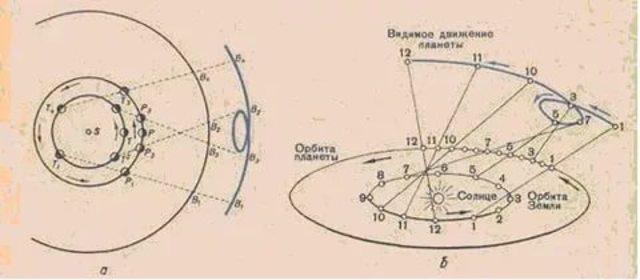 Период математики переменных величин (XVII—XVIII вв.)