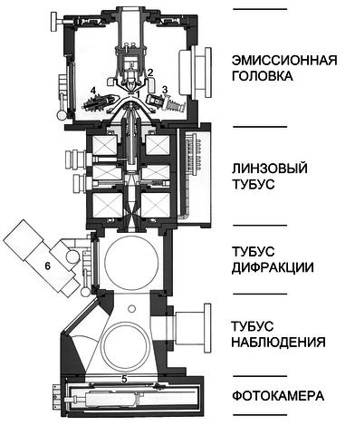 Полевой эмиссионный микроскоп Мюллера