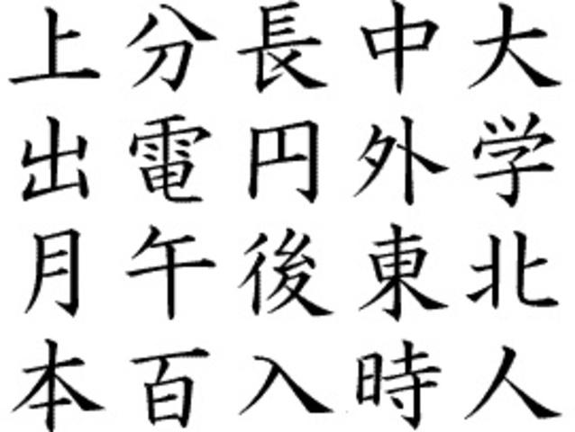 Tipos de escritura. La escritura japonesa