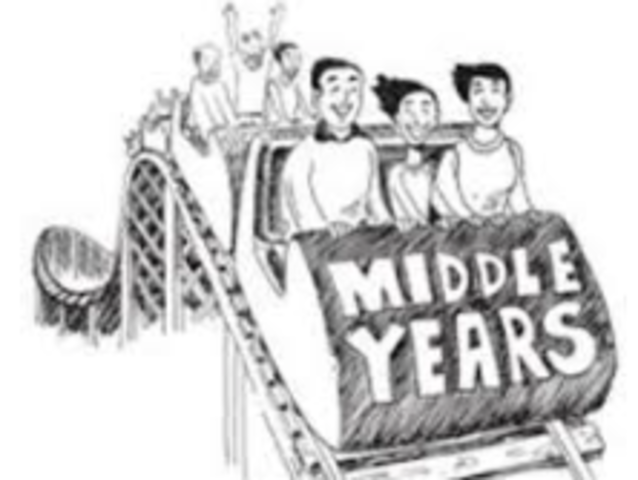 Acceptance into Middle Years Program