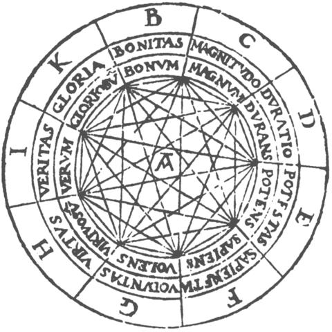 Схема разумной связи