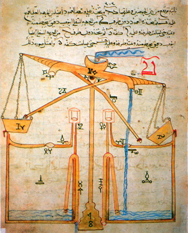 Трактат «Китаб фи марифат аль-хиял аль-хандасийя» изобретателя Абу аль-Из ибн Исмаил ибн аль-Раззаз аль-Джазари