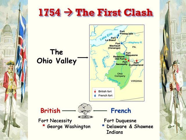 Competition for the Ohio River Valley