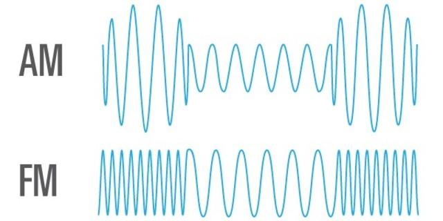 FM Waves