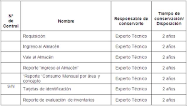 Método manual de registro