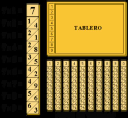 Ábaco Napler