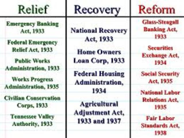 """""""Relief,Recovery,Reform"""""""