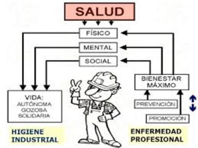 Reglamento General de Seguridad e Higiene en el Trabajo.