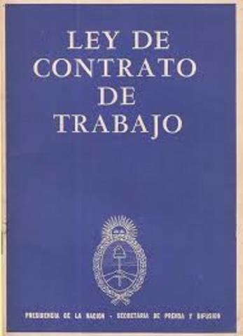 Ley del Contrato de Trabajo.
