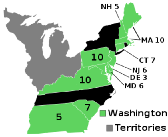 First United States Election took place