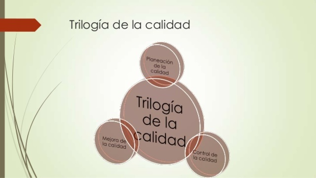 TRILOGÍA- DR. JOSEPH M. JURAN