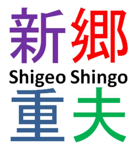 CAMBIO RÁPIDO DE INSTRUMENTO (SMED)- SHINGEO SHINGO