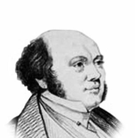 У. Гамильтон обобщил понятие комплексного числа