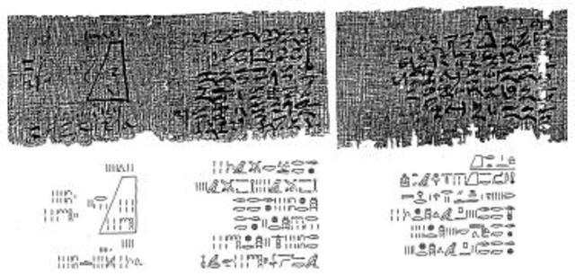 Papiro de Moscu (1890 a.c)