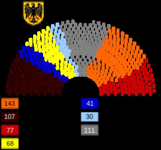 Cent set diputats