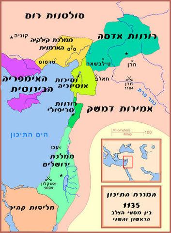 שלטון ממלכת ירושלים