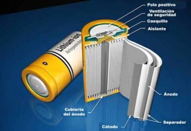 Bateria de iones