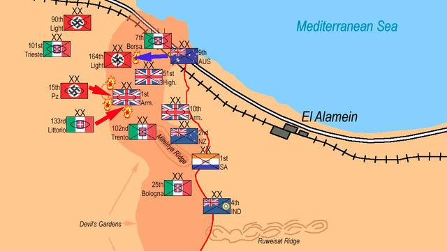 Frenada a El-Alamein