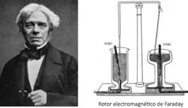 Inducción Electromagnética.