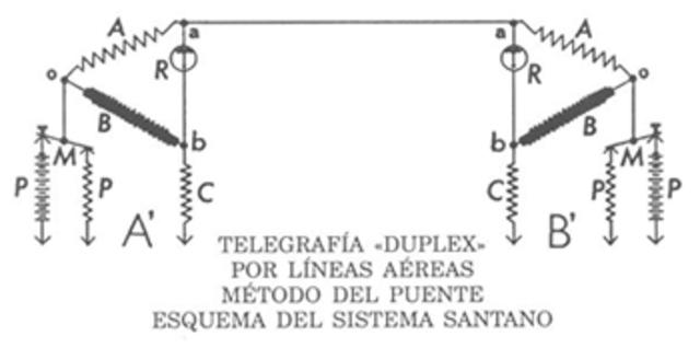 Telégrafo dúplex