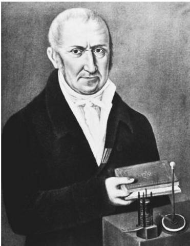 Primera pila electrica creada por volt