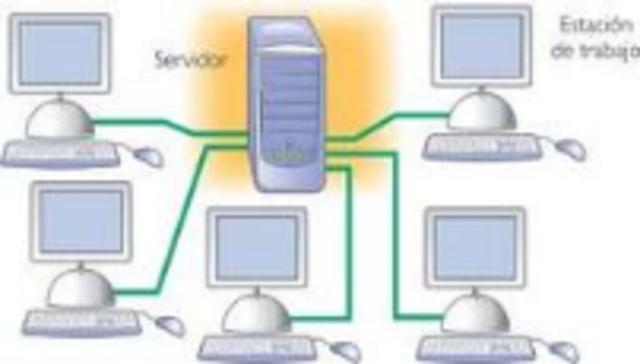 IMB inicio el uso de terminales conectados a un ordenador central