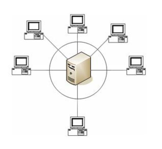 IBM inicia el uso de terminales.