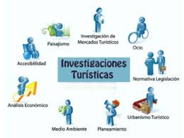 Instituto Mexicano de Investigaciones Turísticas