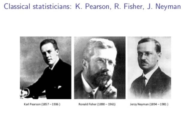 J. Neyman, 1894, y E.S. Pearson, 1.895