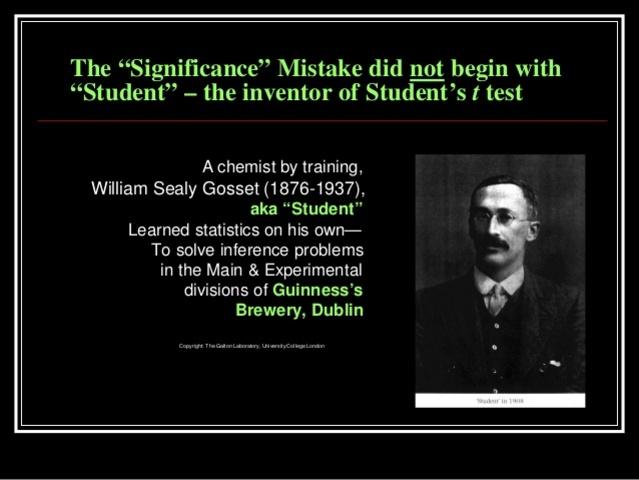 William S. Gosset
