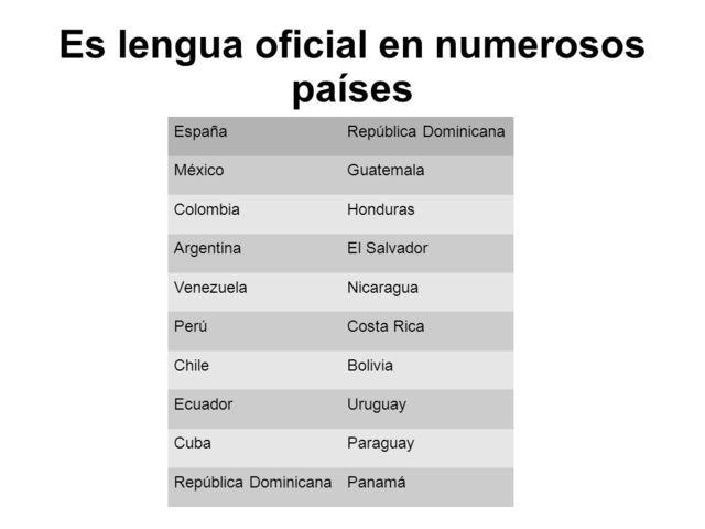 Castellano/Español Actual