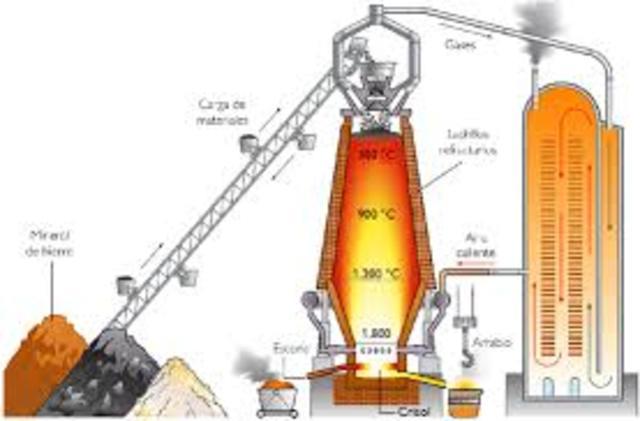 Producción de hierro usando coque