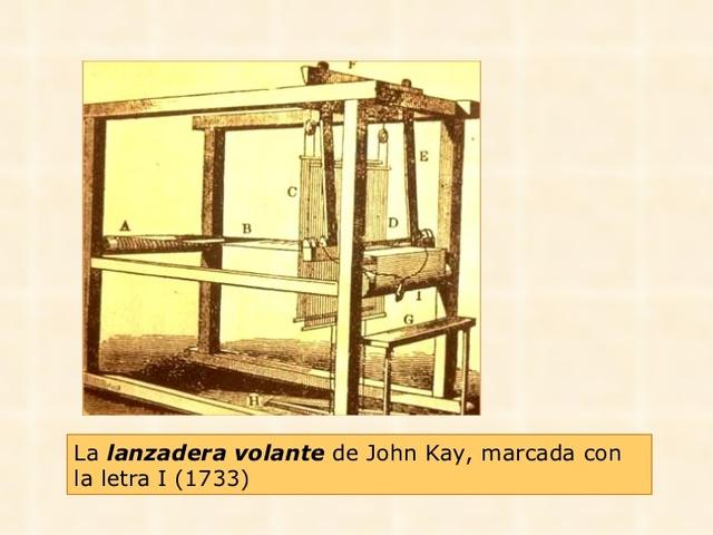Invento de la lanzadera volante