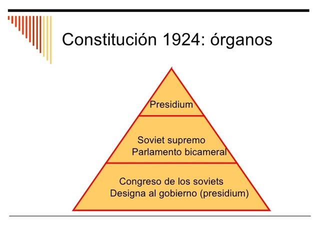 Constitución 1924