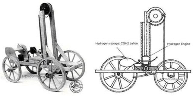 Invención del primer motor de convustión interna