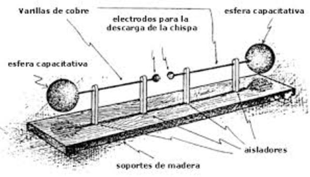 Existencia de las ondas electromagnéticas