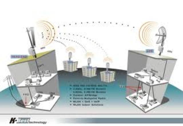Comienza a implantarse la tecnologia inalambrica por ondas de radio