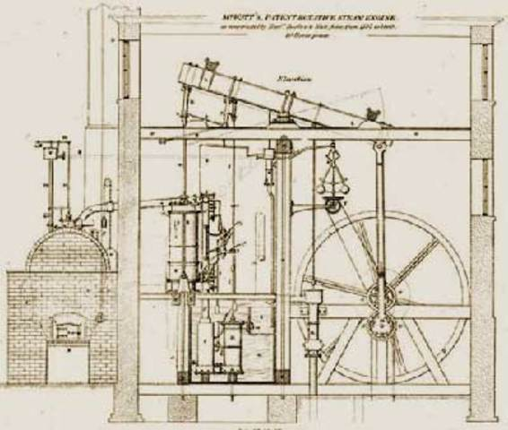 Watt's Steam Engine
