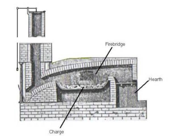 Metallurgy Improvements