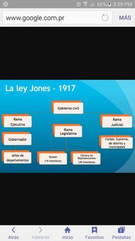 Ley Jones