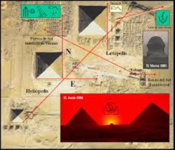 Puntos cardinales para alinear y hallar los ángulos en la construcción de las pirámides.